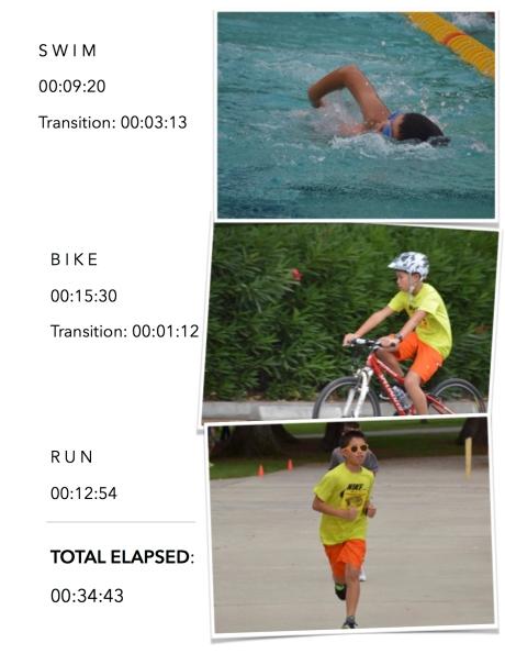 AL-Triathlon 2