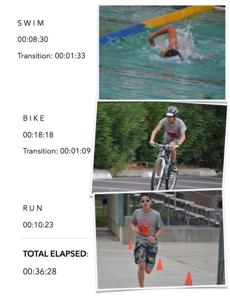 DB-Triathlon 2